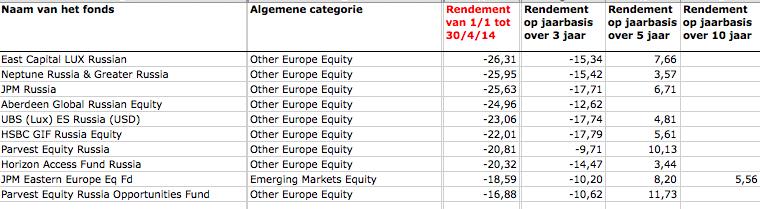 par défaut 2014-05-08 à 15.58.52
