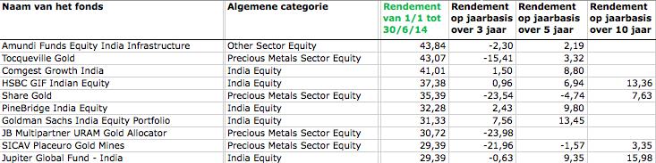 par défaut 2014-07-08 à 12.44.52