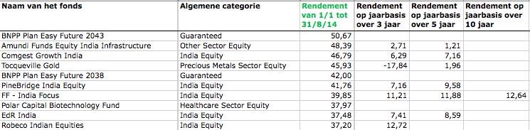 par défaut 2014-09-05 à 15.50.17