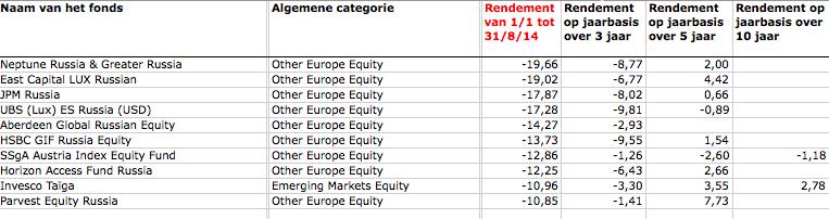 par défaut 2014-09-05 à 15.51.14