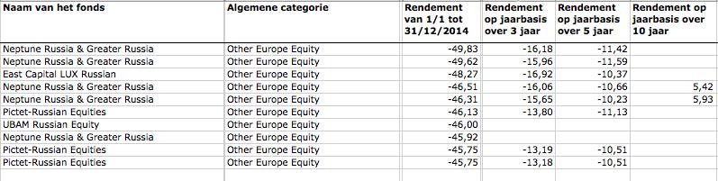 par défaut 2015-01-10 à 17.35.48
