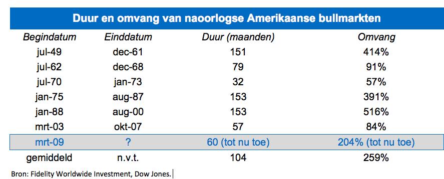 par défaut 2015-04-09 à 14.49.40