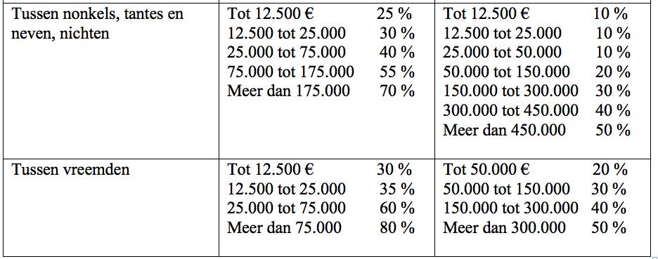 par défaut 2015-12-10 à 08.04.56