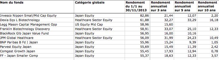 par défaut 2013-12-10 à 09.14.24