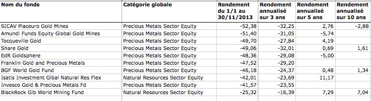 par défaut 2013-12-10 à 09.17.39