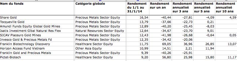 par défaut 2014-02-10 à 13.08.01