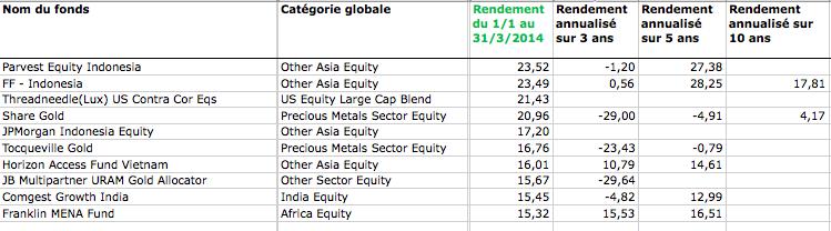 par défaut 2014-04-11 à 18.53.34