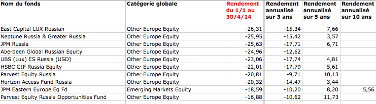 par défaut 2014-05-08 à 15.53.55