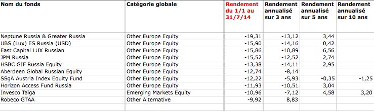 par défaut 2014-08-08 à 17.30.30