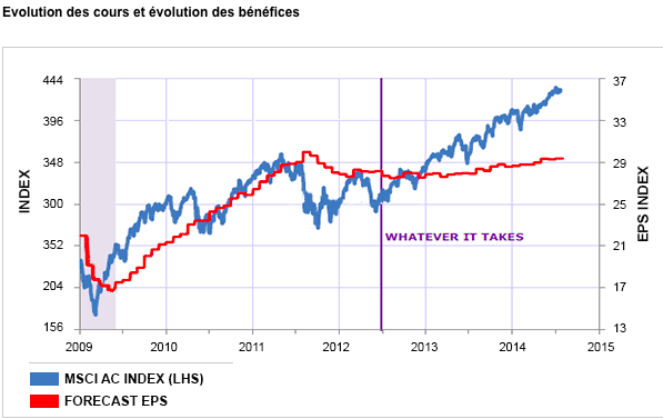 par défaut 2014-09-25 à 14.31.56