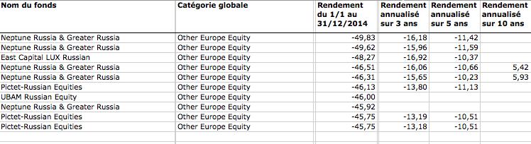 par défaut 2015-01-10 à 17.32.02