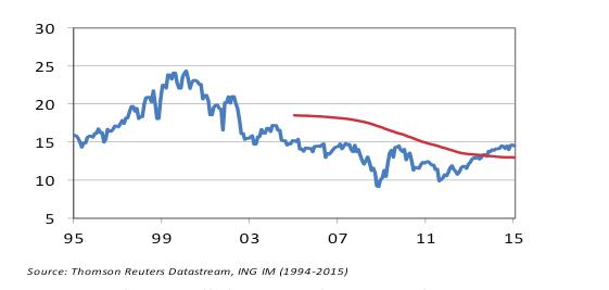 par défaut 2015-02-03 à 13.36.03