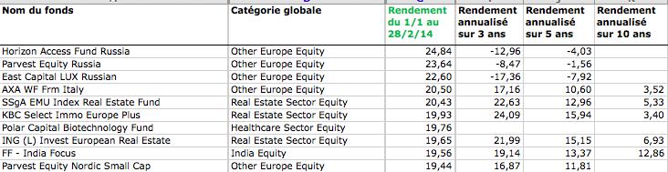 par défaut 2015-03-09 à 12.35.13