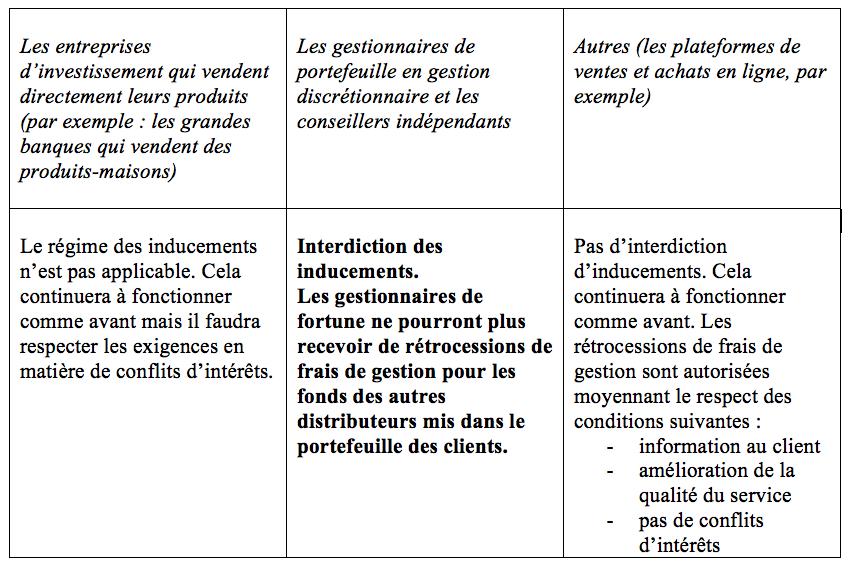 par défaut 2015-05-29 à 16.43.03