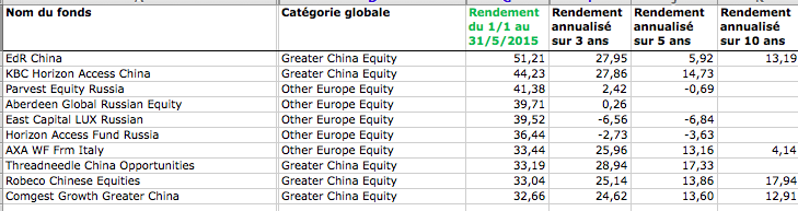par défaut 2015-06-05 à 14.57.20