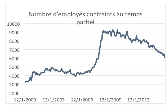 par défaut 2015-10-12 à 08.58.39