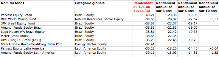 par défaut 2015-12-09 à 10.57.45