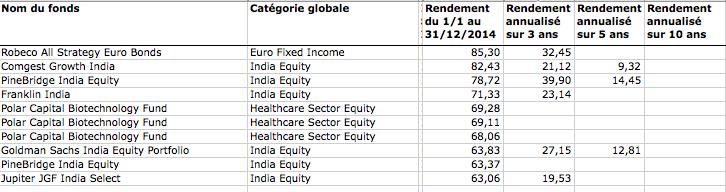 par défaut 2015-01-10 à 17.31.27