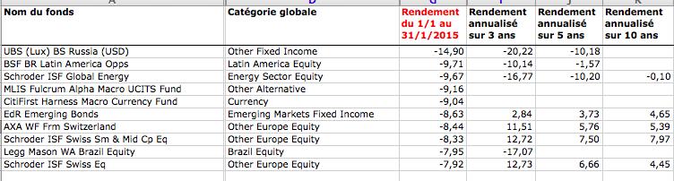 par défaut 2015-02-10 à 11.09.10