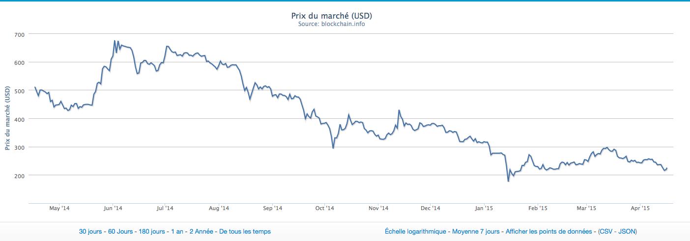 par défaut 2015-04-16 à 10.33.45