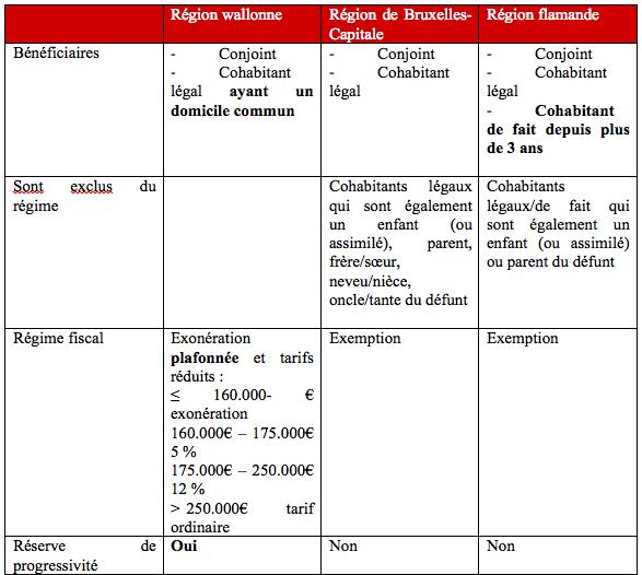 par défaut 2015-06-13 à 11.23.30