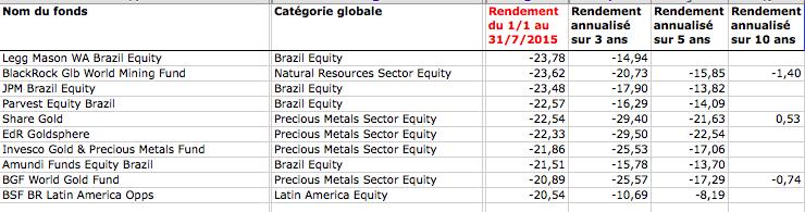 par défaut 2015-08-10 à 10.34.21