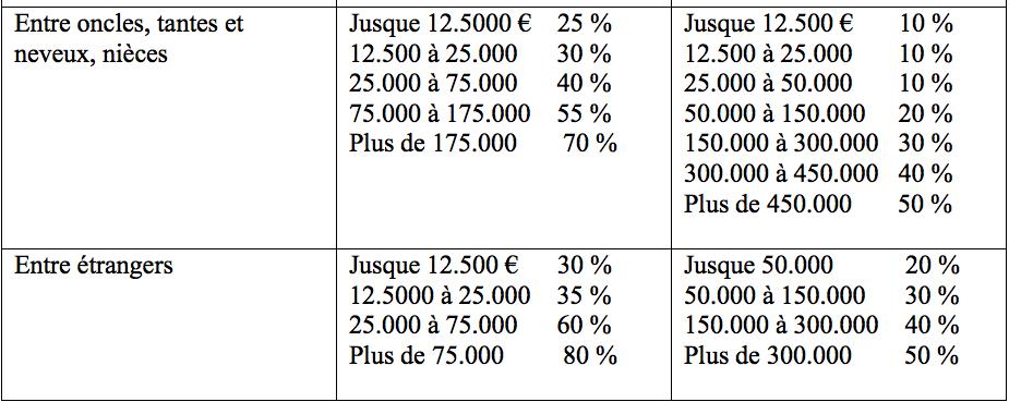 par défaut 2015-12-05 à 10.27.55