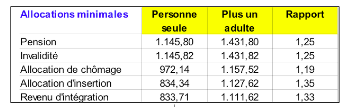 par défaut 2016-02-12 à 08.52.18